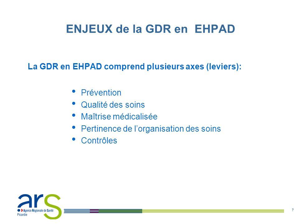 7 La GDR en EHPAD comprend plusieurs axes (leviers): Prévention Qualité des soins Maîtrise médicalisée Pertinence de lorganisation des soins Contrôles