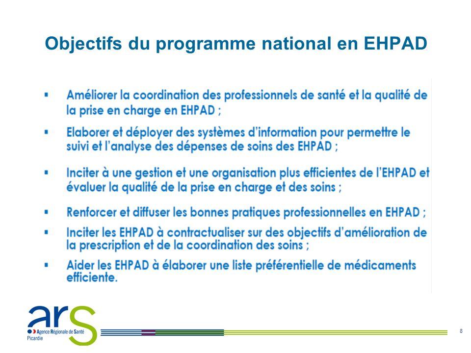 8 Objectifs du programme national en EHPAD