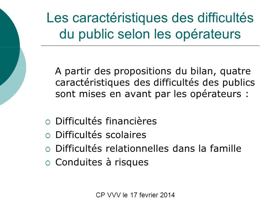 CP VVV le 17 fevrier 2014 Les caractéristiques des difficultés du public selon les opérateurs A partir des propositions du bilan, quatre caractéristiq
