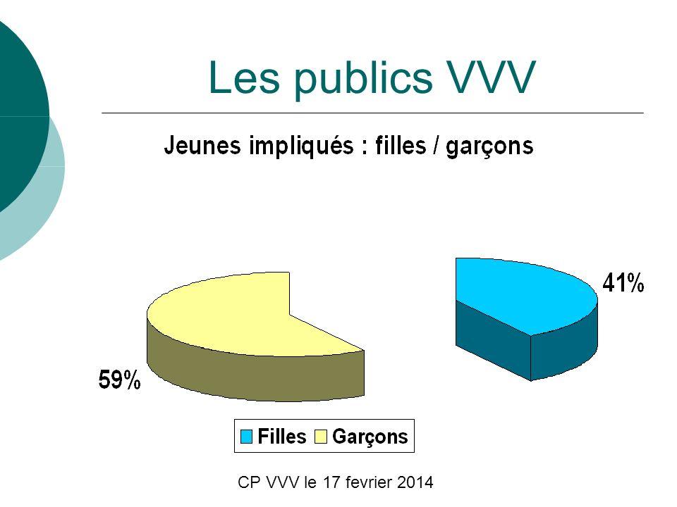 CP VVV le 17 fevrier 2014 Les publics VVV