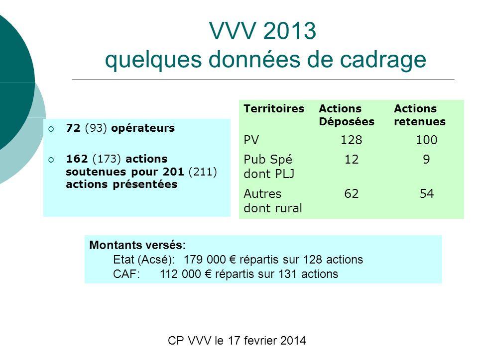 CP VVV le 17 fevrier 2014 VVV 2013 quelques données de cadrage 72 (93) opérateurs 162 (173) actions soutenues pour 201 (211) actions présentées Territ