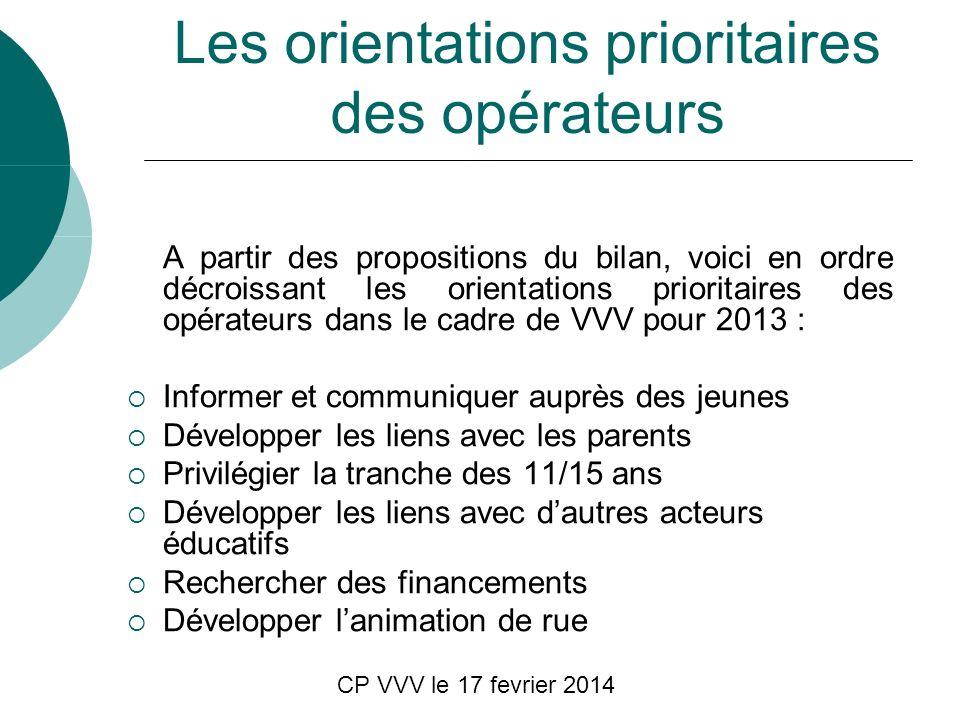 CP VVV le 17 fevrier 2014 Les orientations prioritaires des opérateurs A partir des propositions du bilan, voici en ordre décroissant les orientations