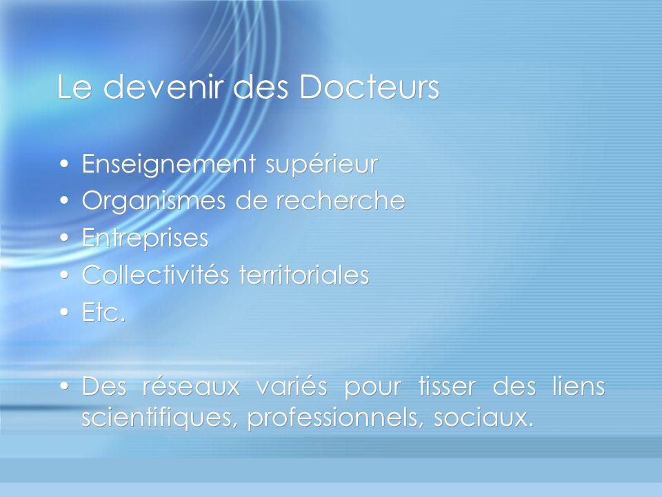 Le devenir des Docteurs Enseignement supérieur Organismes de recherche Entreprises Collectivités territoriales Etc.
