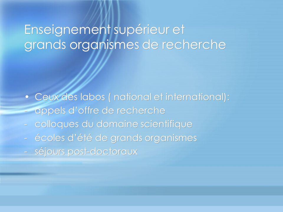 Enseignement supérieur et grands organismes de recherche Ceux des labos ( national et international): -appels doffre de recherche -colloques du domain