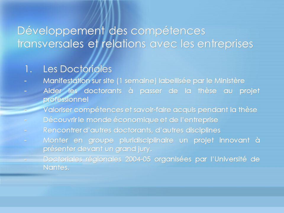 Développement des compétences transversales et relations avec les entreprises 1.Les Doctoriales -Manifestation sur site (1 semaine) labellisée par le