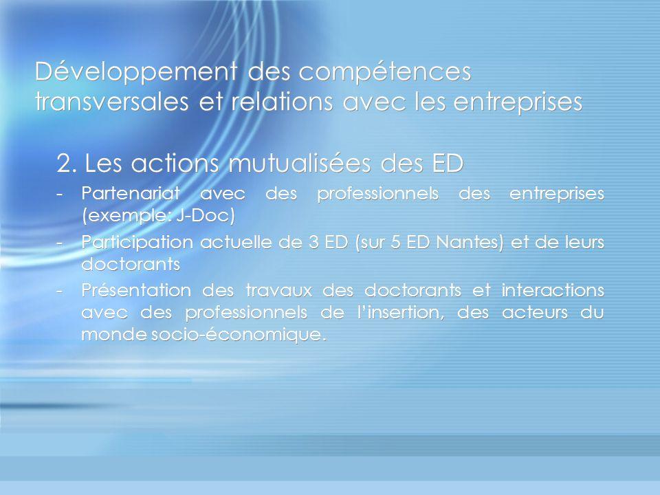 Développement des compétences transversales et relations avec les entreprises 2. Les actions mutualisées des ED -Partenariat avec des professionnels d