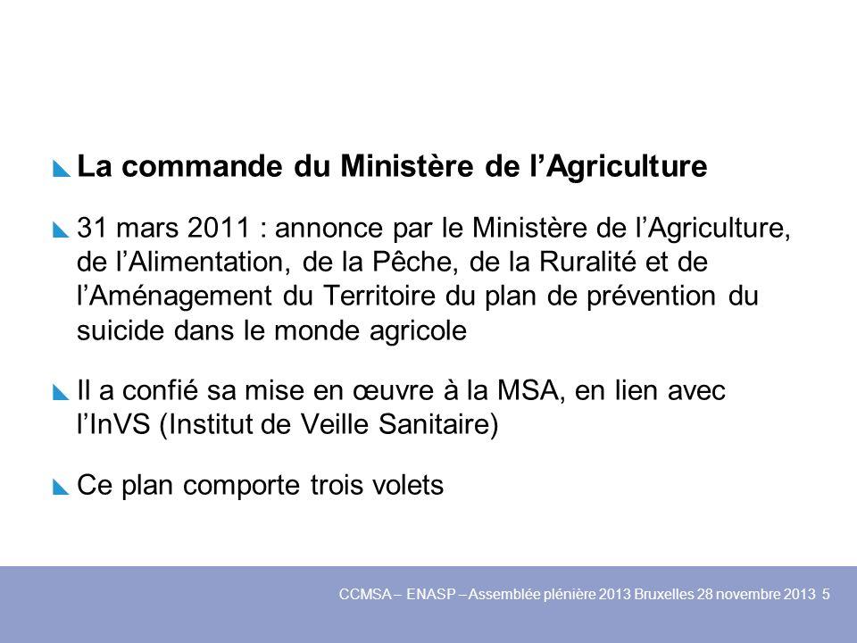 La commande du Ministère de lAgriculture 31 mars 2011 : annonce par le Ministère de lAgriculture, de lAlimentation, de la Pêche, de la Ruralité et de
