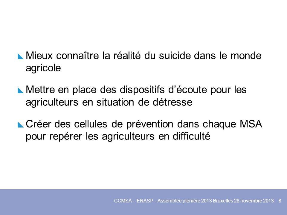 Mieux connaître la réalité du suicide dans le monde agricole Mettre en place des dispositifs découte pour les agriculteurs en situation de détresse Cr