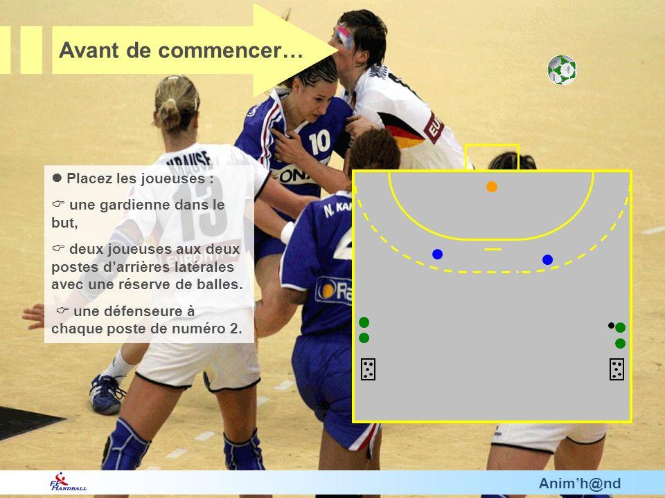 Placez les joueuses : une gardienne dans le but, deux joueuses aux deux postes darrières latérales avec une réserve de balles.