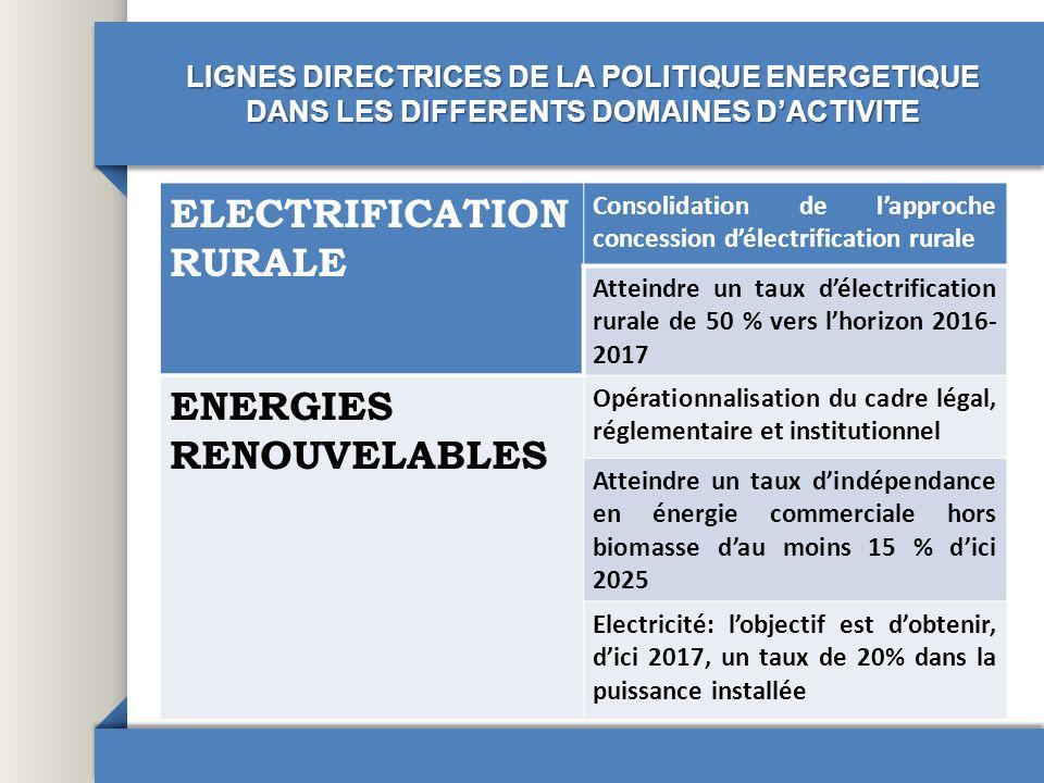 LIGNES DIRECTRICES DE LA POLITIQUE ENERGETIQUE DANS LES DIFFERENTS DOMAINES DACTIVITE ELECTRIFICATION RURALE Consolidation de lapproche concession dél