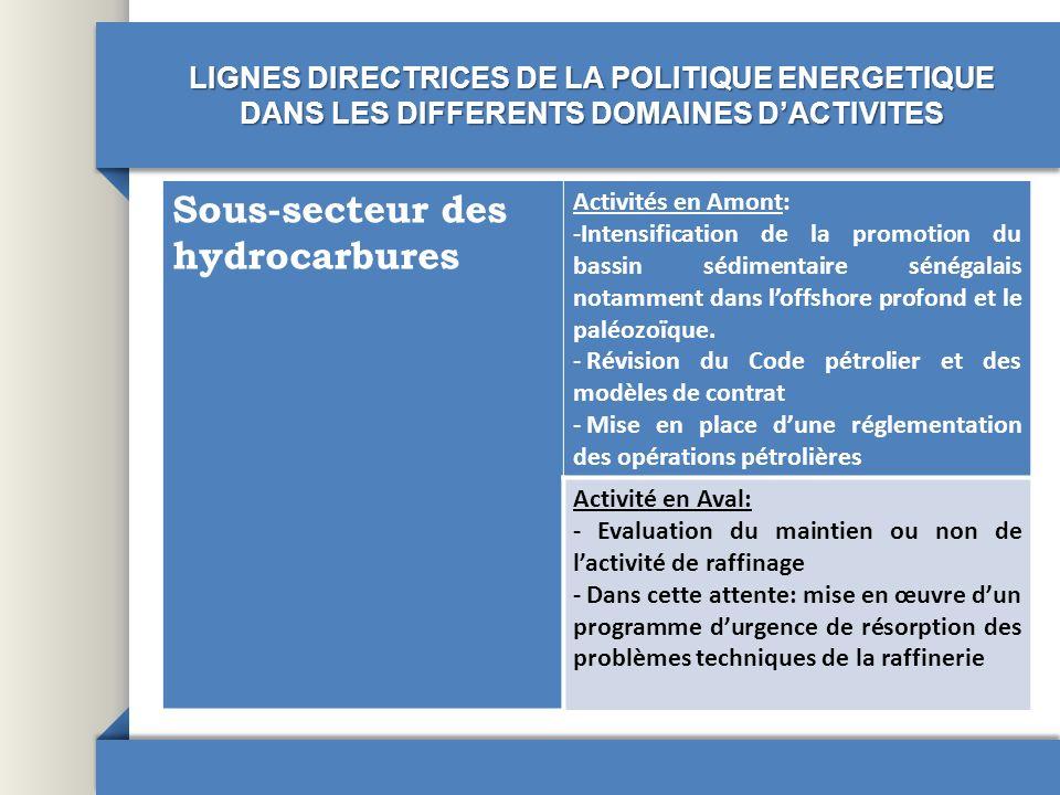 LIGNES DIRECTRICES DE LA POLITIQUE ENERGETIQUE DANS LES DIFFERENTS DOMAINES DACTIVITES Sous-secteur des hydrocarbures Activités en Amont: -Intensifica