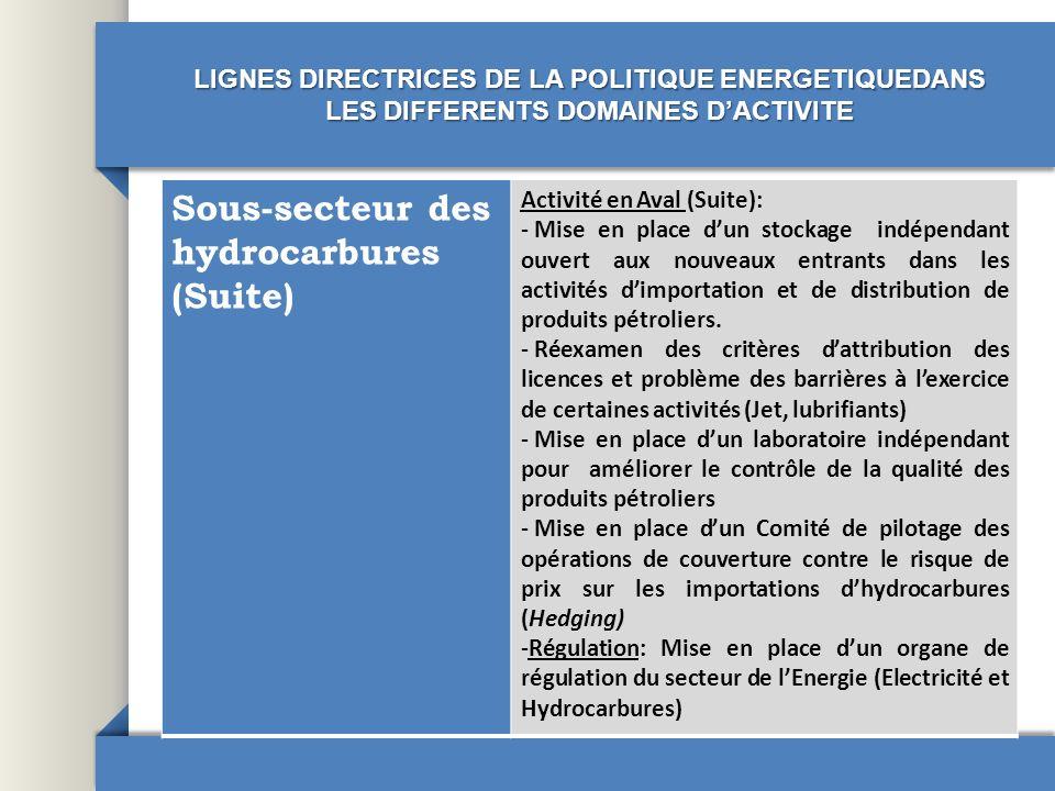 LIGNES DIRECTRICES DE LA POLITIQUE ENERGETIQUEDANS LES DIFFERENTS DOMAINES DACTIVITE Sous-secteur des hydrocarbures (Suite) Activité en Aval (Suite):