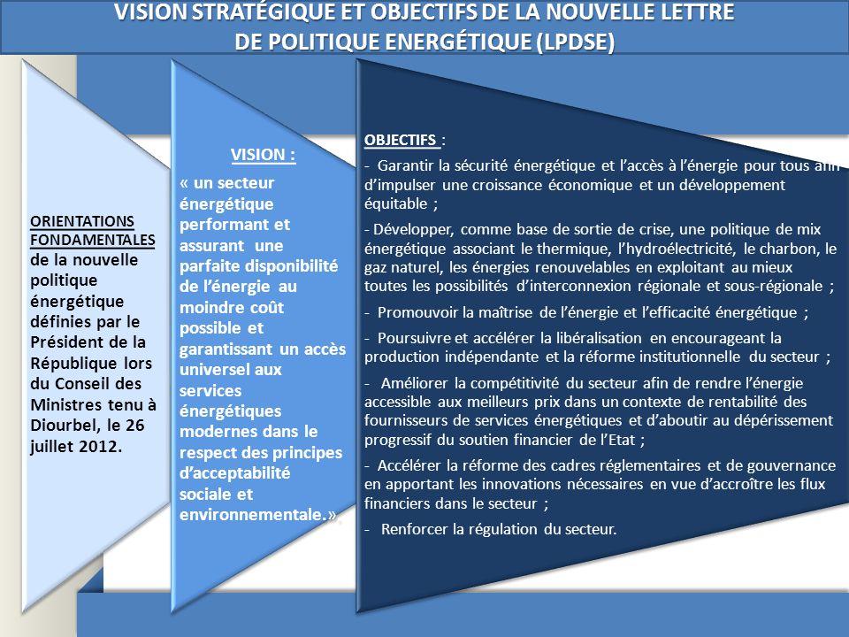 VISION STRATÉGIQUE ET OBJECTIFS DE LA NOUVELLE LETTRE DE POLITIQUE ENERGÉTIQUE (LPDSE) VISION : « un secteur énergétique performant et assurant une pa