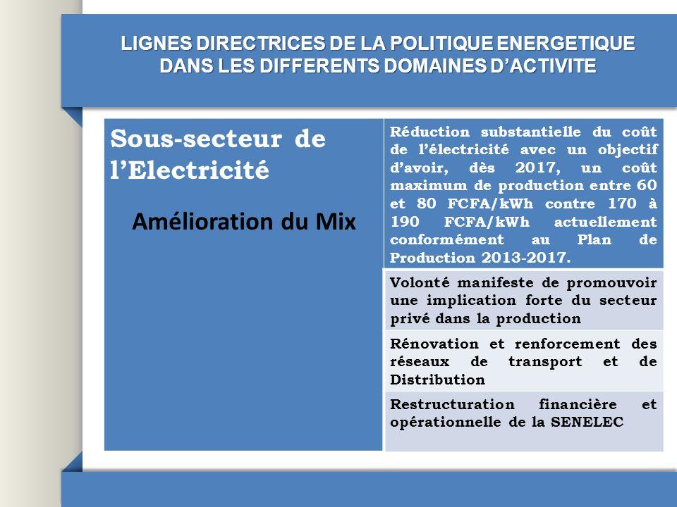 LIGNES DIRECTRICES DE LA POLITIQUE ENERGETIQUE DANS LES DIFFERENTS DOMAINES DACTIVITE Sous-secteur de lElectricité Amélioration du Mix Réduction subst