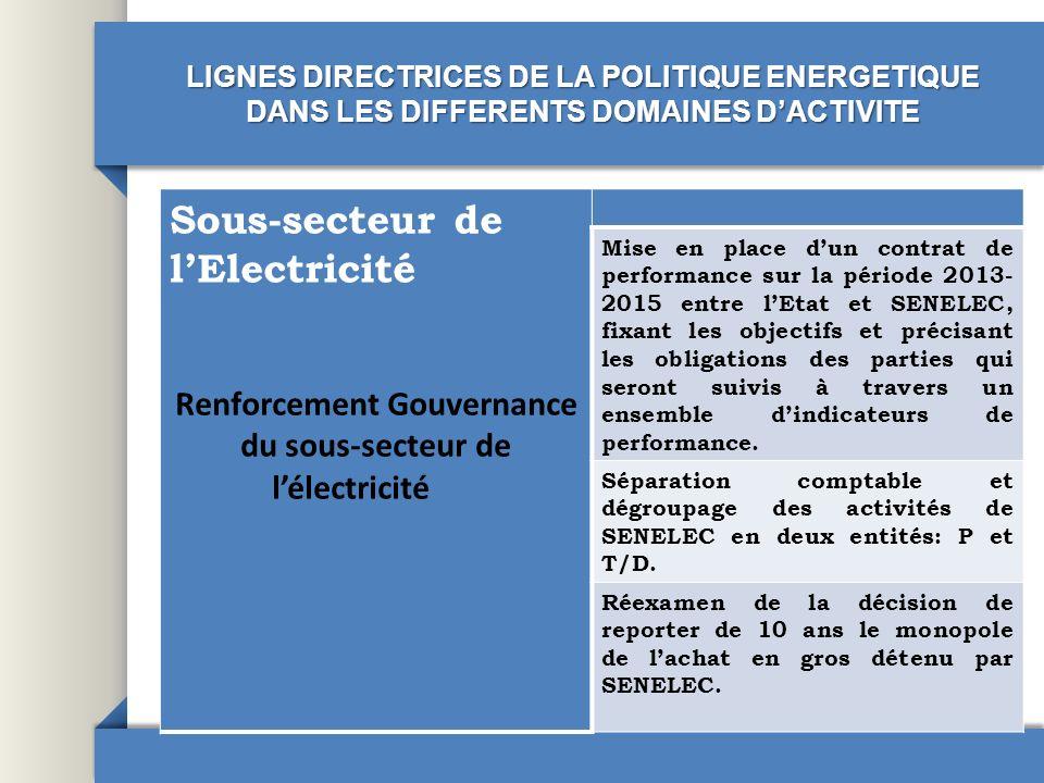 LIGNES DIRECTRICES DE LA POLITIQUE ENERGETIQUE DANS LES DIFFERENTS DOMAINES DACTIVITE ELECTRIFICATION RURALE Consolidation de lapproche concession délectrification rurale Atteindre un taux délectrification rurale de 50 % vers lhorizon 2016- 2017 ENERGIES RENOUVELABLES Opérationnalisation du cadre légal, réglementaire et institutionnel Atteindre un taux dindépendance en énergie commerciale hors biomasse dau moins 15 % dici 2025 Electricité: lobjectif est dobtenir, dici 2017, un taux de 20% dans la puissance installée