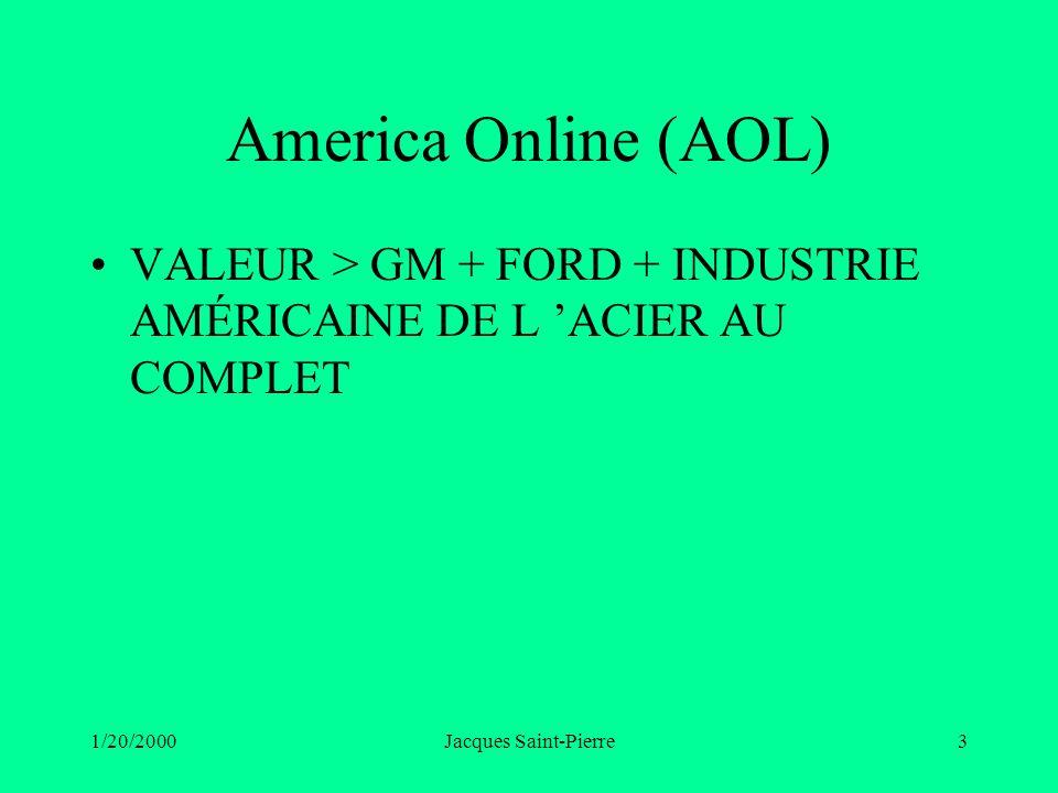 1/20/2000Jacques Saint-Pierre3 America Online (AOL) VALEUR > GM + FORD + INDUSTRIE AMÉRICAINE DE L ACIER AU COMPLET