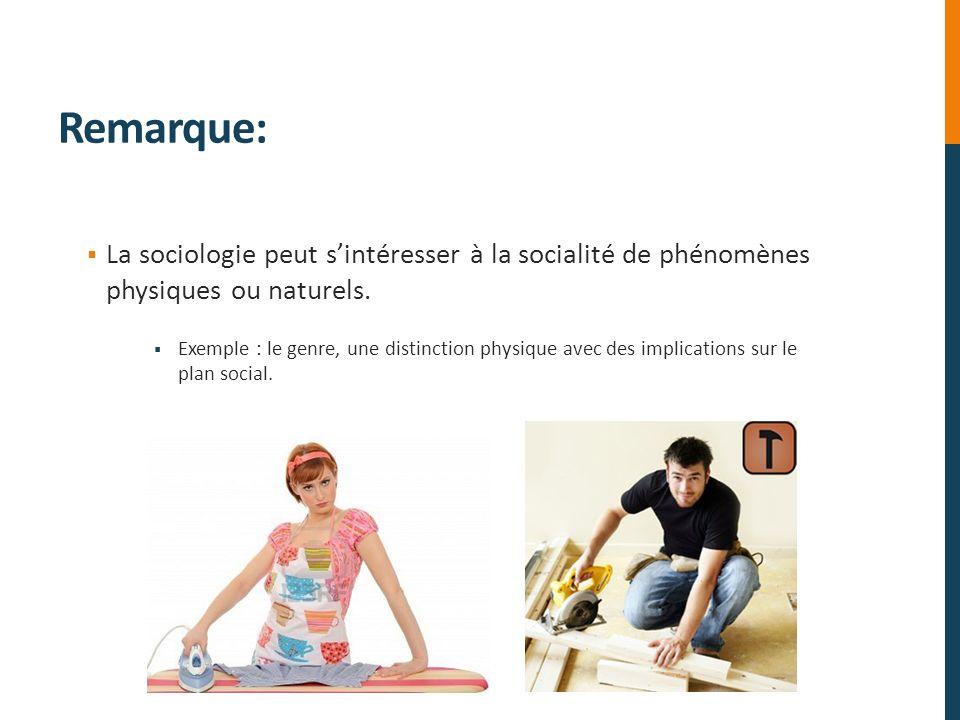 Remarque: La sociologie peut sintéresser à la socialité de phénomènes physiques ou naturels. Exemple : le genre, une distinction physique avec des imp
