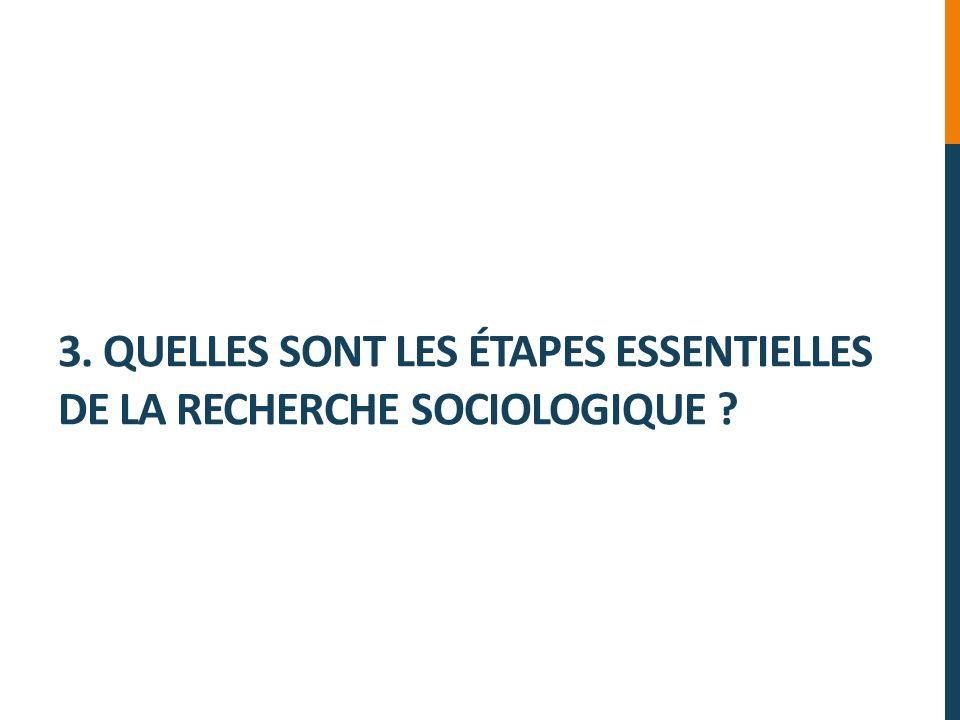 3. QUELLES SONT LES ÉTAPES ESSENTIELLES DE LA RECHERCHE SOCIOLOGIQUE ?
