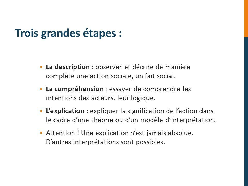 Trois grandes étapes : La description : observer et décrire de manière complète une action sociale, un fait social. La compréhension : essayer de comp