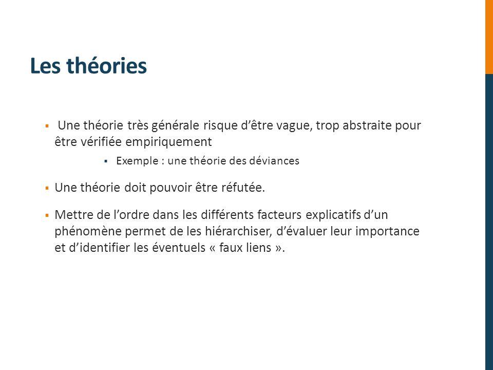 Les théories Une théorie très générale risque dêtre vague, trop abstraite pour être vérifiée empiriquement Exemple : une théorie des déviances Une thé