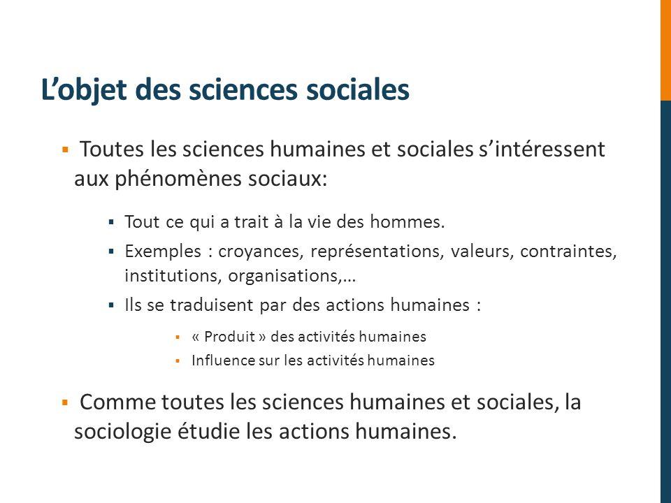 Lobjet des sciences sociales Toutes les sciences humaines et sociales sintéressent aux phénomènes sociaux: Tout ce qui a trait à la vie des hommes. Ex