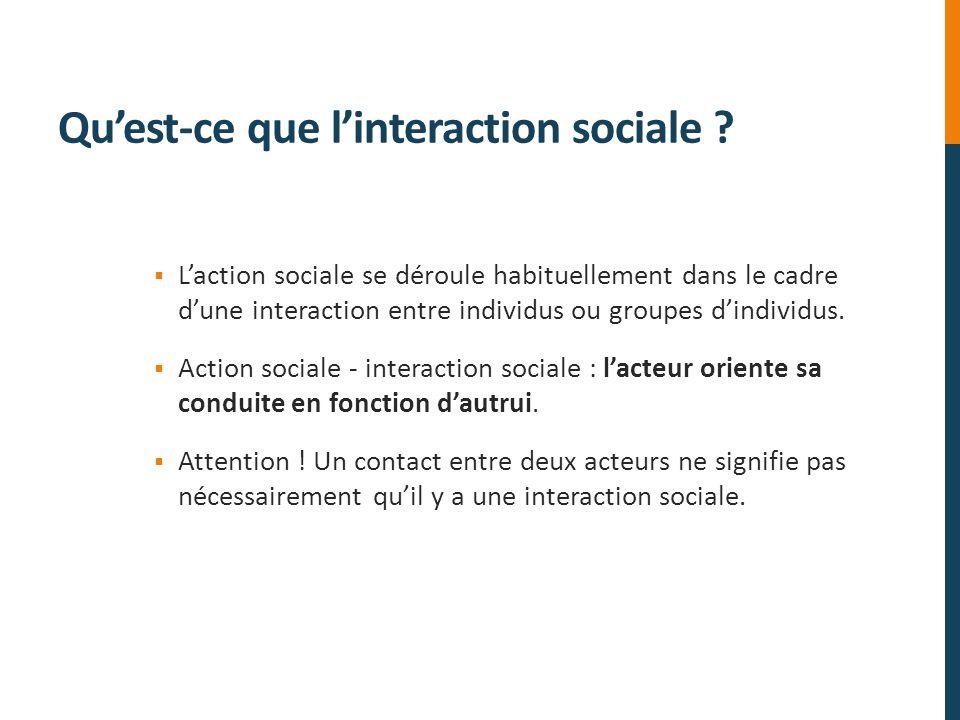 Quest-ce que linteraction sociale ? Laction sociale se déroule habituellement dans le cadre dune interaction entre individus ou groupes dindividus. Ac