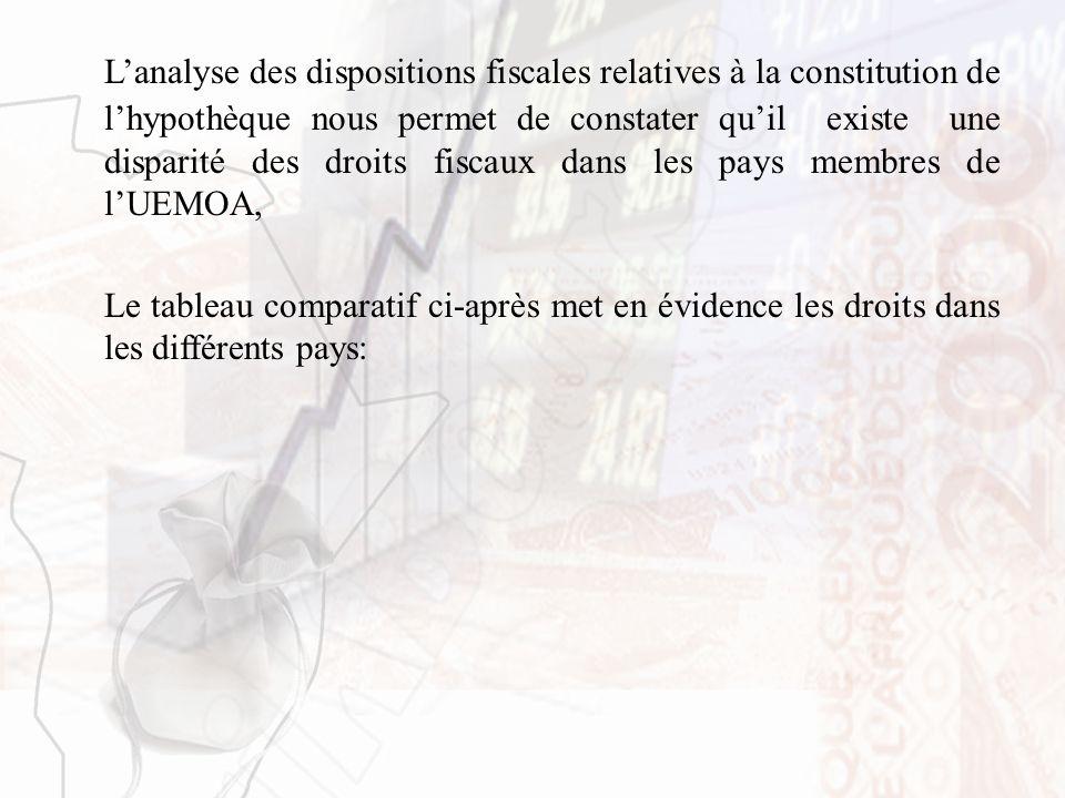 Lanalyse des dispositions fiscales relatives à la constitution de lhypothèque nous permet de constater quil existe une disparité des droits fiscaux da