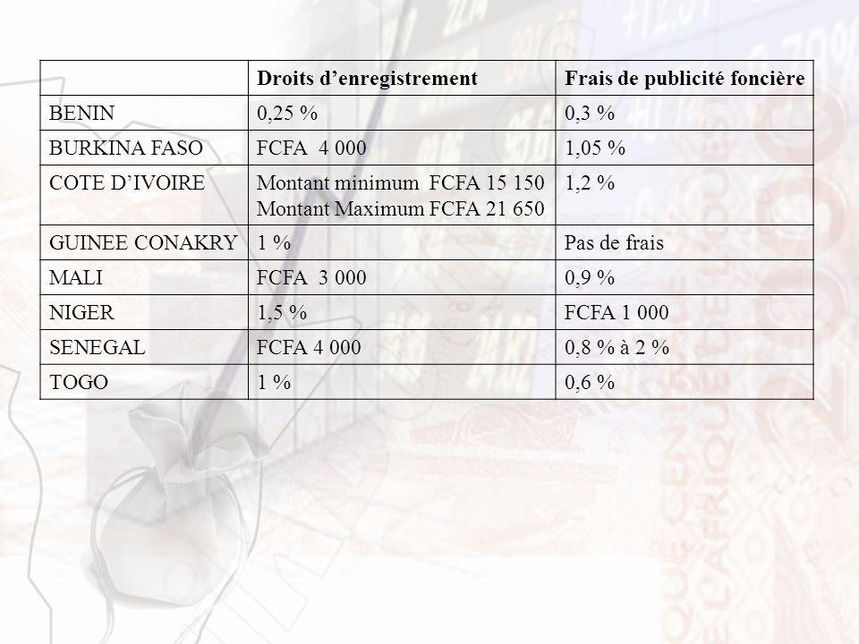 Droits denregistrementFrais de publicité foncière BENIN0,25 %0,3 % BURKINA FASOFCFA 4 0001,05 % COTE DIVOIREMontant minimum FCFA 15 150 Montant Maximu