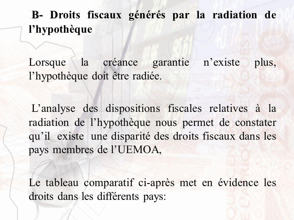 B- D B- Droits fiscaux générés par la radiation de lhypothèque. Lorsque la créance garantie nexiste plus, lhypothèque doit être radiée. Lanalyse des d