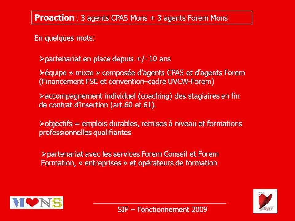 SIP – Fonctionnement 2009 Proaction : 3 agents CPAS Mons + 3 agents Forem Mons En quelques mots: équipe « mixte » composée dagents CPAS et dagents Forem (Financement FSE et convention–cadre UVCW-Forem) accompagnement individuel (coaching) des stagiaires en fin de contrat dinsertion (art.60 et 61).