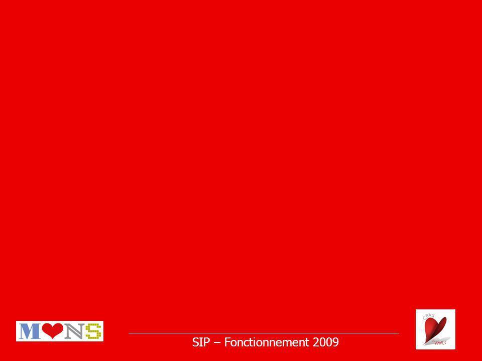 SIP – Fonctionnement 2009
