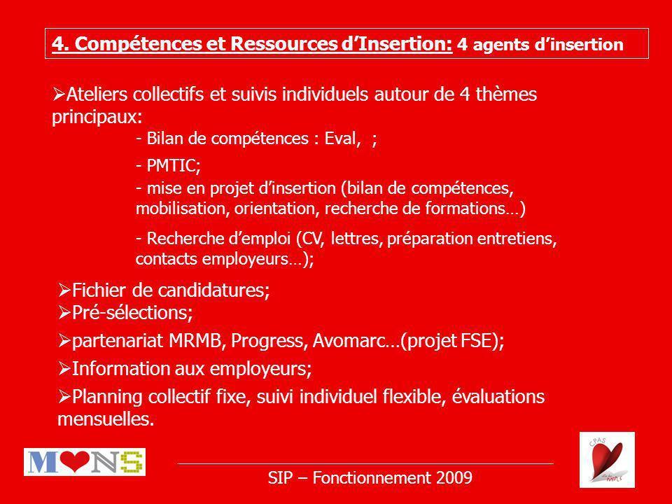 SIP – Fonctionnement 2009 4.