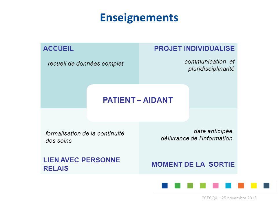 Merci de votre attention Pour en savoir plus… www.ccecqa.asso.fr Dossier spécial du bulletin n°31 – 07/2013 www.ccecqa.asso.fr