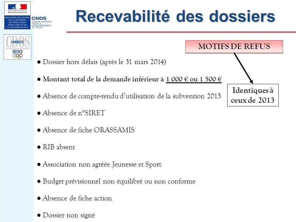 Dossier hors délais (après le 31 mars 2014) Montant total de la demande inférieur à 1 000 ou 1 500 Absence de compte-rendu dutilisation de la subventi