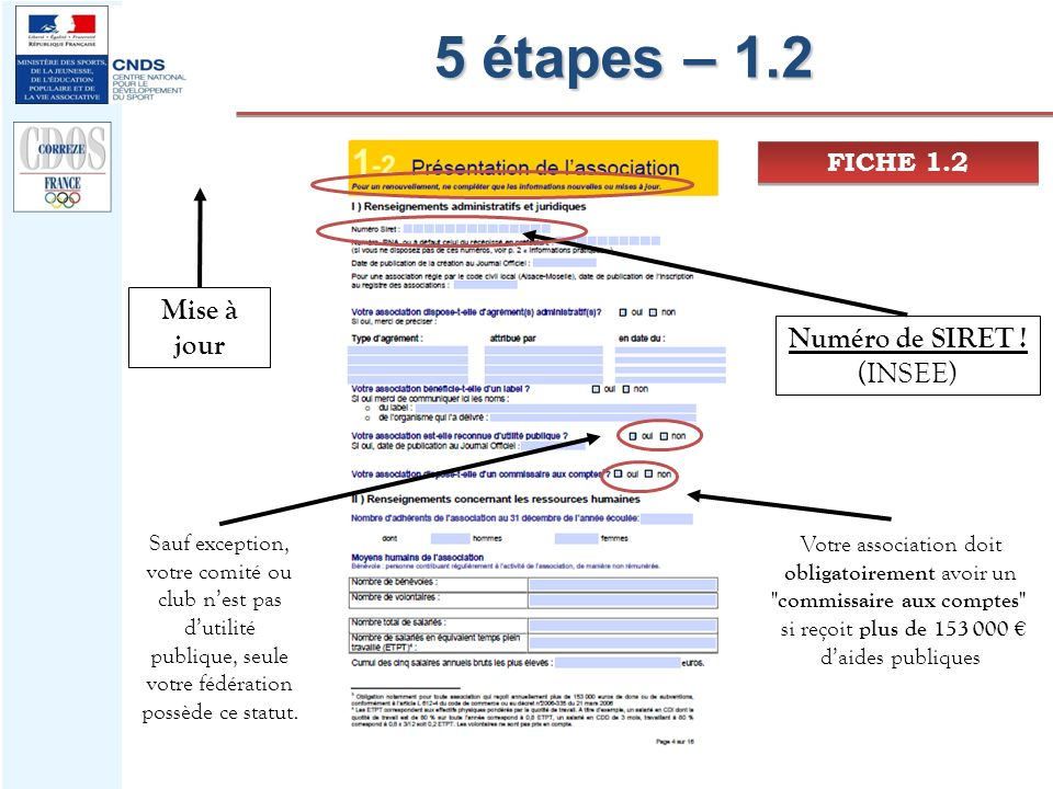 5 étapes – 1.2 FICHE 1.2 Numéro de SIRET ! (INSEE) Sauf exception, votre comité ou club nest pas dutilité publique, seule votre fédération possède ce