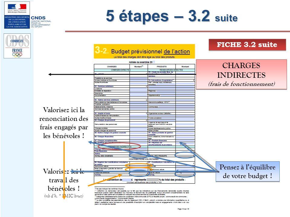 5 étapes – 3.2 suite FICHE 3.2 suite CHARGES INDIRECTES (frais de fonctionnement) CHARGES INDIRECTES (frais de fonctionnement) Valorisez ici la renonc