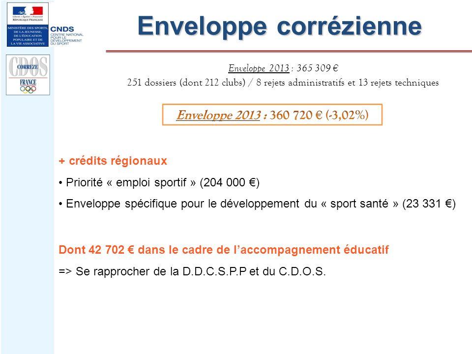 Enveloppe corrézienne Enveloppe 2013 : 365 309 251 dossiers (dont 212 clubs) / 8 rejets administratifs et 13 rejets techniques + crédits régionaux Pri