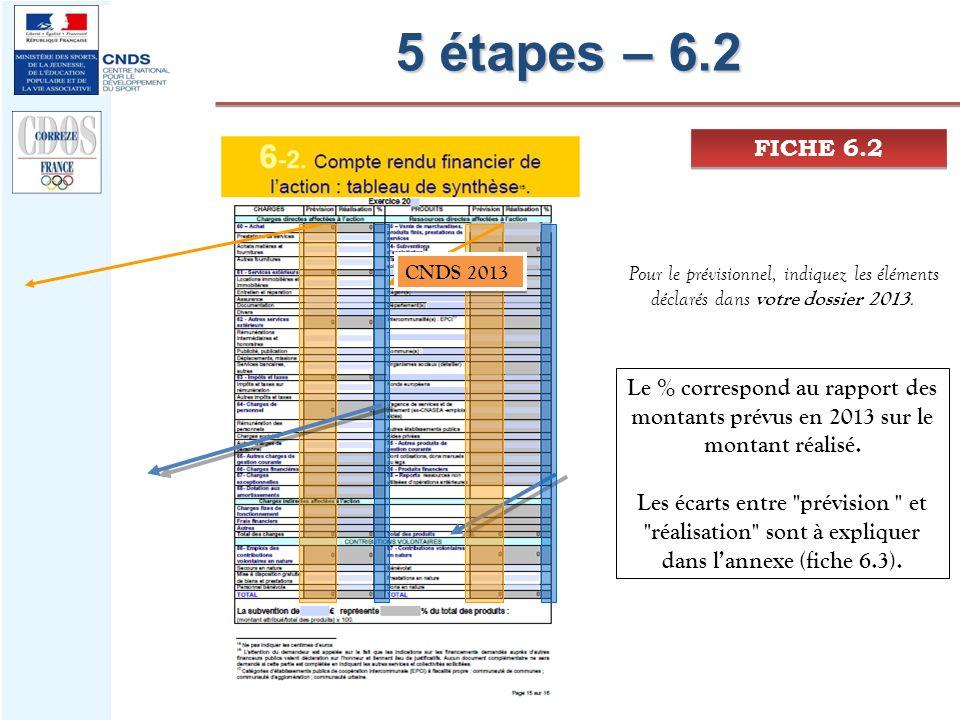 5 étapes – 6.2 FICHE 6.2 Pour le prévisionnel, indiquez les éléments déclarés dans votre dossier 2013. Le % correspond au rapport des montants prévus