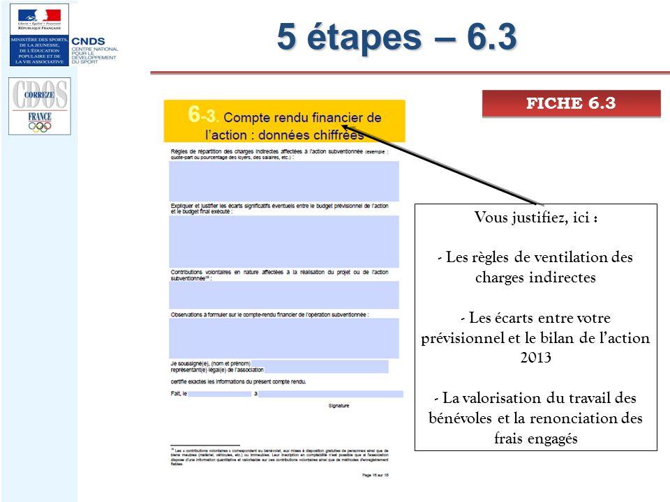 5 étapes – 6.3 FICHE 6.3 Vous justifiez, ici : - Les règles de ventilation des charges indirectes - Les écarts entre votre prévisionnel et le bilan de