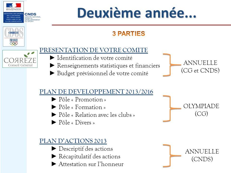 PRESENTATION DE VOTRE COMITE Identification de votre comité Renseignements statistiques et financiers Budget prévisionnel de votre comité ANNUELLE (CG et CNDS) Demande C.N.D.S 2013 + CG A compléter...