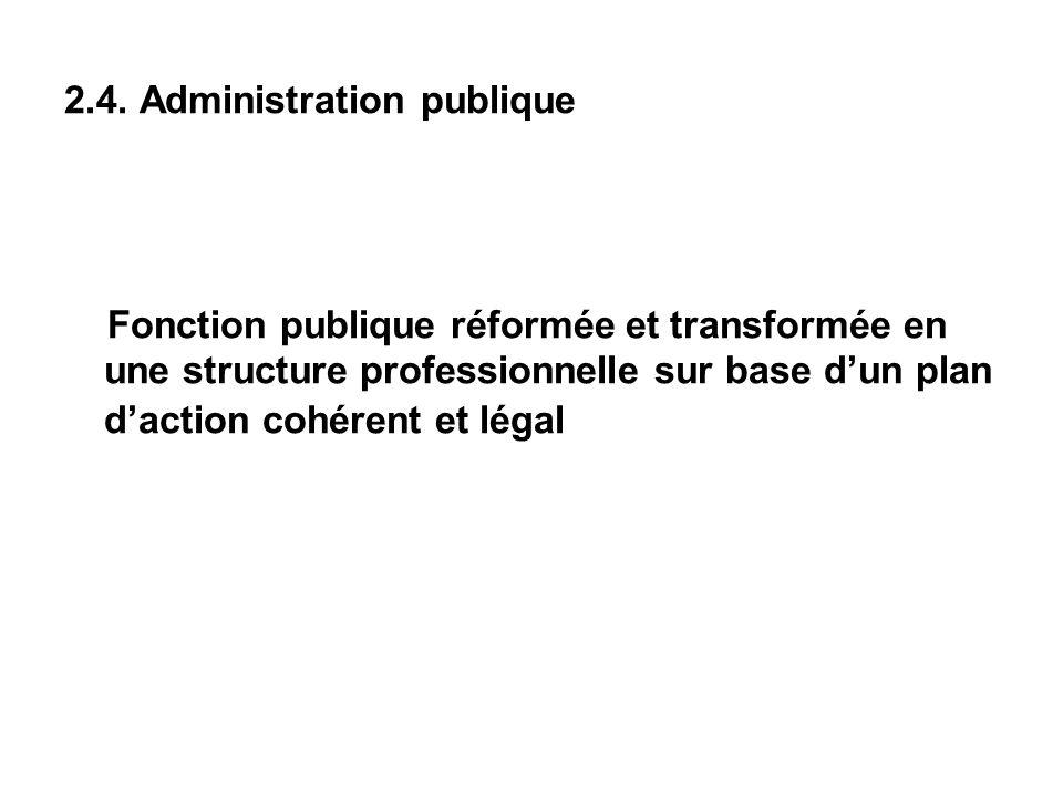 2.4. Administration publique Fonction publique réformée et transformée en une structure professionnelle sur base dun plan daction cohérent et légal