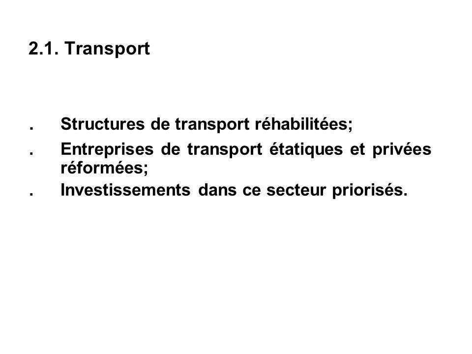 2.1. Transport.
