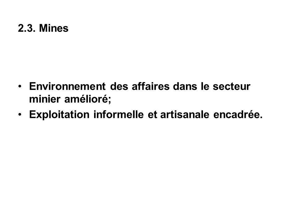 2.3. Mines Environnement des affaires dans le secteur minier amélioré; Exploitation informelle et artisanale encadrée.