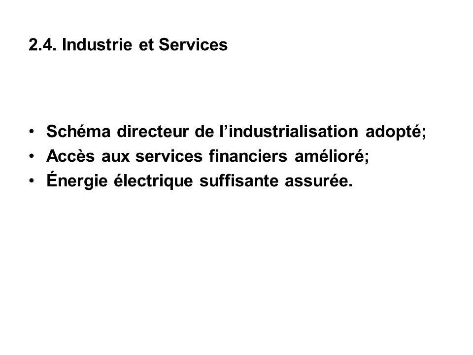2.4. Industrie et Services Schéma directeur de lindustrialisation adopté; Accès aux services financiers amélioré; Énergie électrique suffisante assuré