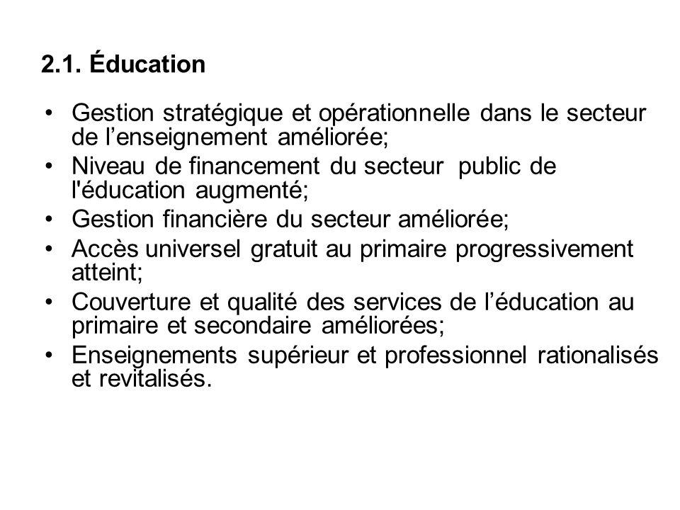 2.1. Éducation Gestion stratégique et opérationnelle dans le secteur de lenseignement améliorée; Niveau de financement du secteur public de l'éducatio