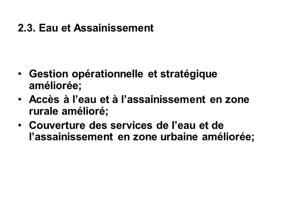 2.3. Eau et Assainissement Gestion opérationnelle et stratégique améliorée; Accès à leau et à lassainissement en zone rurale amélioré; Couverture des