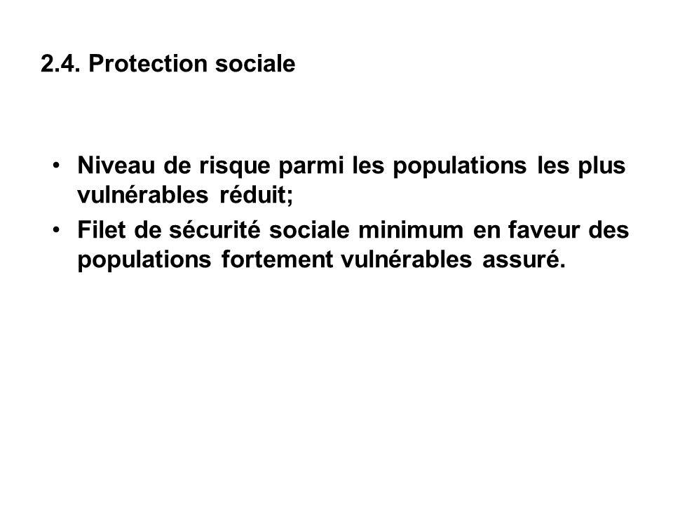 2.4. Protection sociale Niveau de risque parmi les populations les plus vulnérables réduit; Filet de sécurité sociale minimum en faveur des population