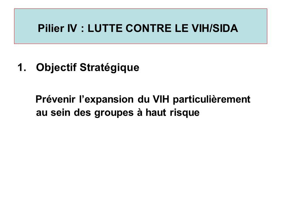 Pilier IV : LUTTE CONTRE LE VIH/SIDA 1.Objectif Stratégique Prévenir lexpansion du VIH particulièrement au sein des groupes à haut risque