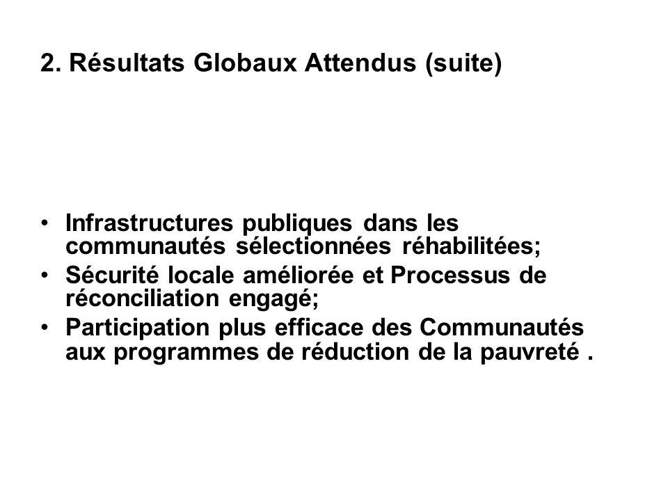 2. Résultats Globaux Attendus (suite) Infrastructures publiques dans les communautés sélectionnées réhabilitées; Sécurité locale améliorée et Processu