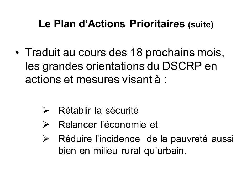 Le Plan dActions Prioritaires (suite) Traduit au cours des 18 prochains mois, les grandes orientations du DSCRP en actions et mesures visant à : Rétablir la sécurité Relancer léconomie et Réduire lincidence de la pauvreté aussi bien en milieu rural quurbain.